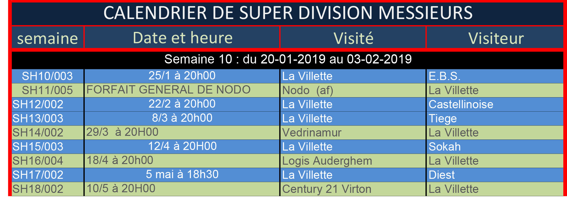 Calendrier second tour Super division hommes
